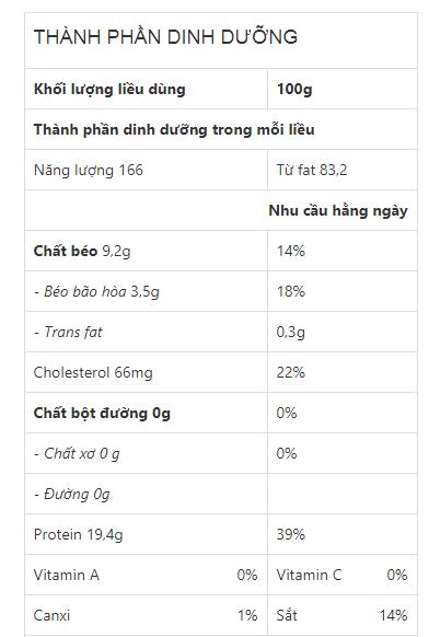 thành phần dinh dưỡng của thịt bò nạc vai